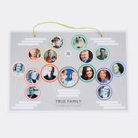 Коллаж-семейное древо true family, BadLab